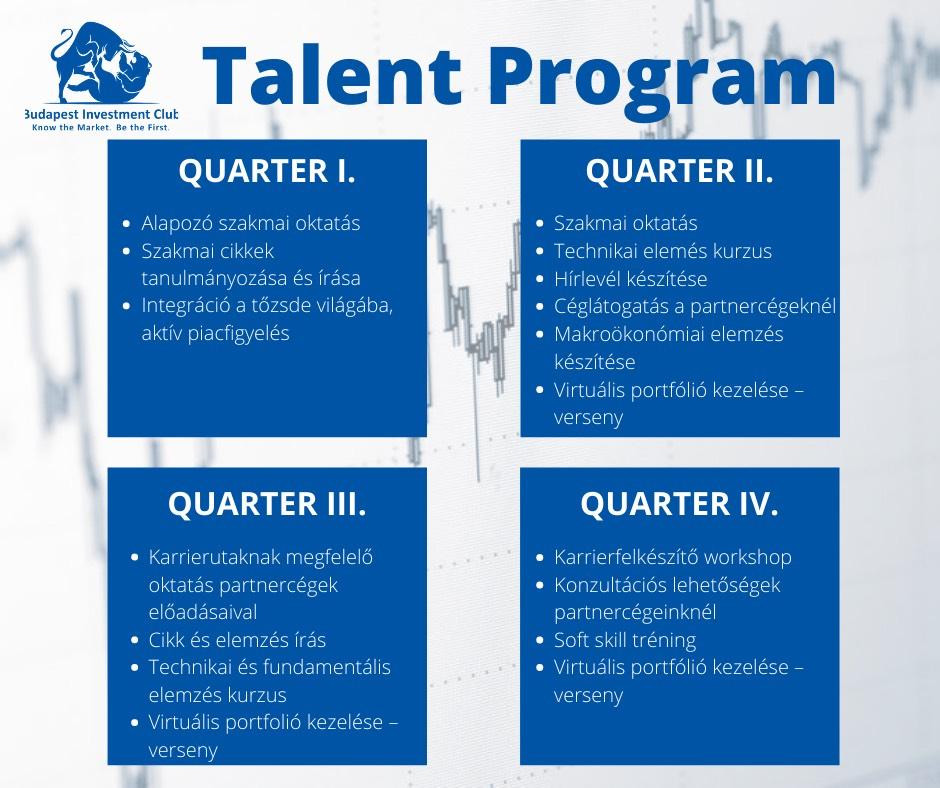 Talent Program