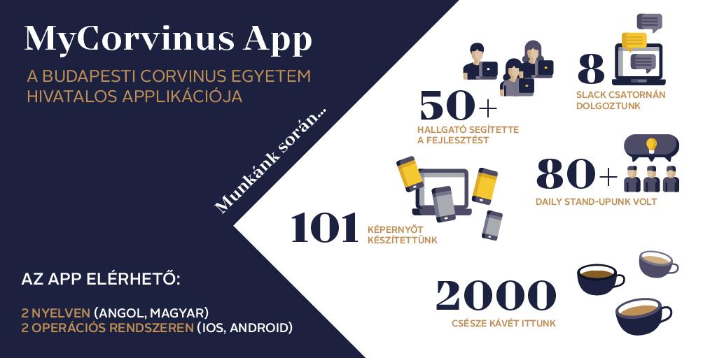 mycorvinus_infografika_1_tw_hun