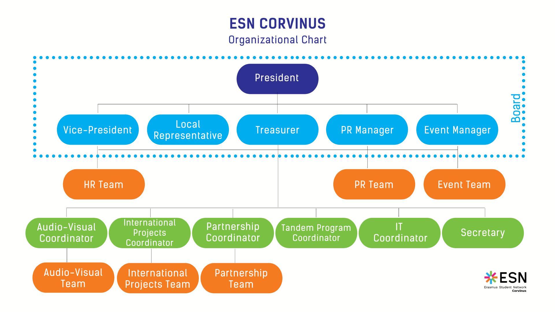 ESN-Corvinus.png