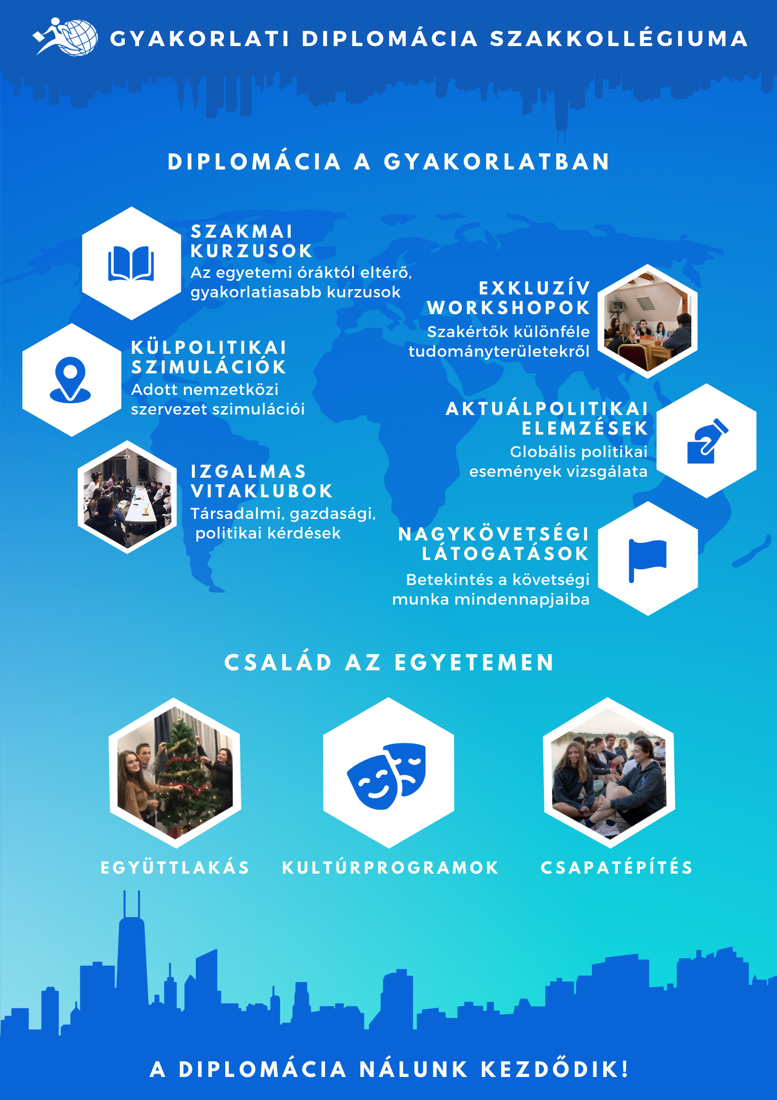 Gyakorlati-Diplomácia-Szakkollégiuma-infografika-Leila-Savci.png