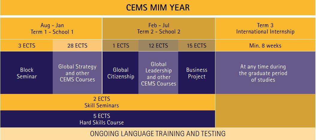 CEMS-MIM-YEAR_2021-22