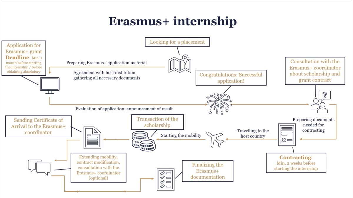 Erasmus-internship.jpg